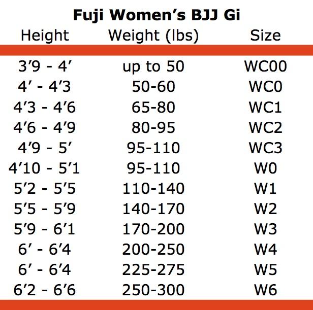 Armouredvehicleslatinamerica These Century Jiu Jitsu Gi Size Chart